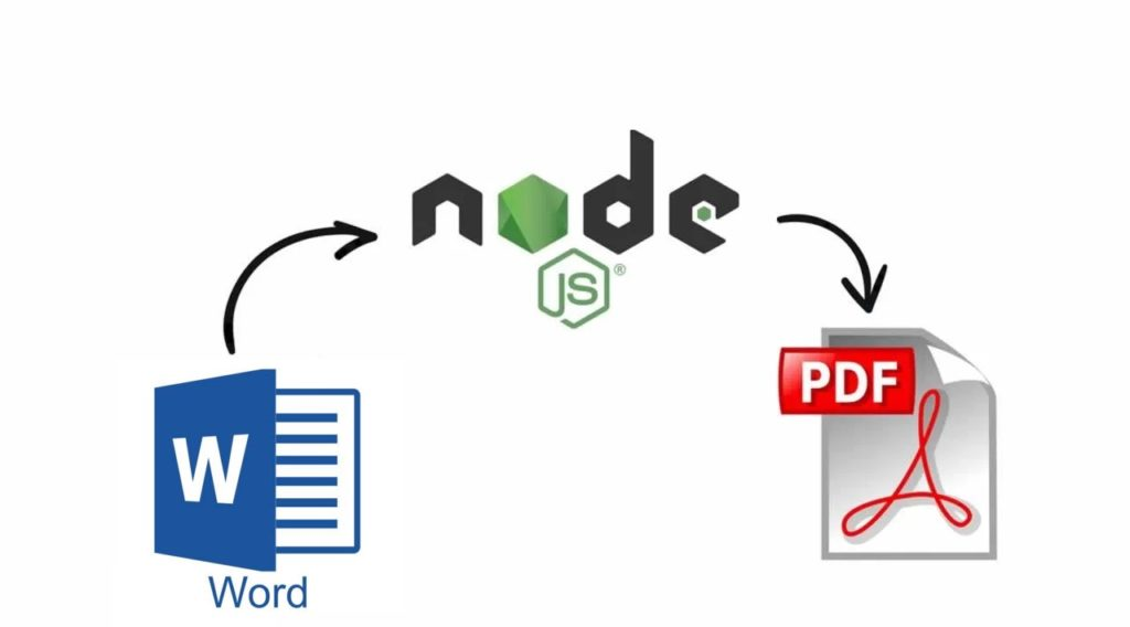Doc to PDF in Node.js